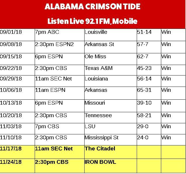 Crimson Tide Schedule 2018